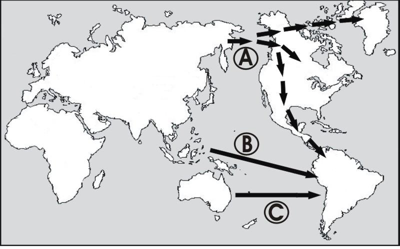 A- Migração Asiática (Teoria de Clóvis); B- Origem malaio-polinésia; C- Origem autraliana