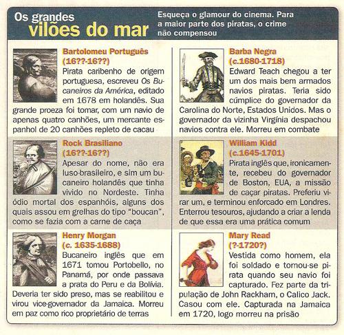 famosos piratas: